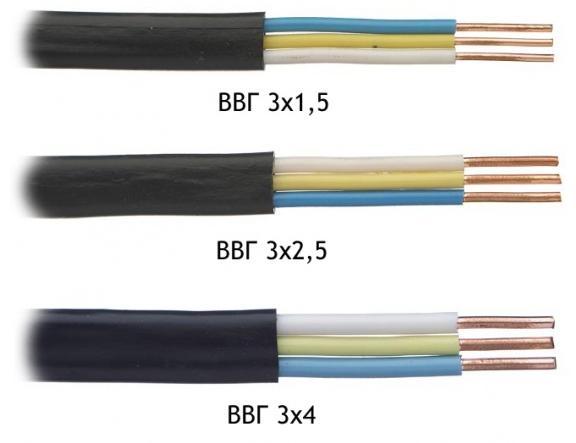 Провода для электропроводки: виды, типы и марки проводов