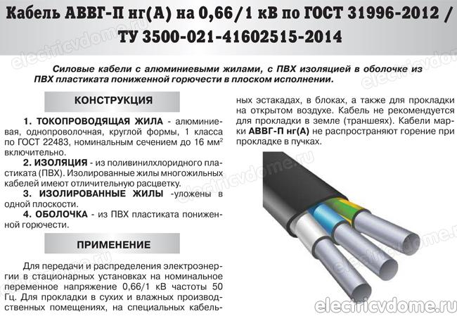 Маркировка и характеристики медного многожильного кабеля ввг