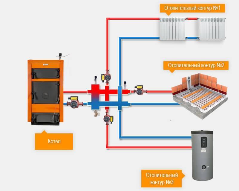 Стрелка в системе отопления зачем нужна