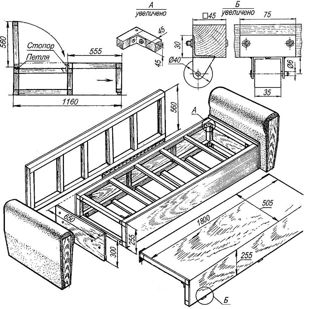 Сборка мебели своими руками: пошаговая инструкция как самому собрать элементы мебели