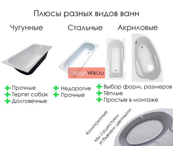 Какую ванну выбрать: акриловую, стальную или чугунную, что лучше? (+ видео)