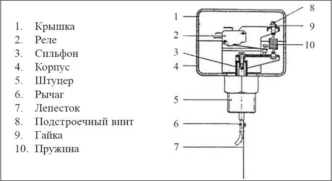 Реле протока воды: устройство, принцип работы, подключение и регулировка - точка j