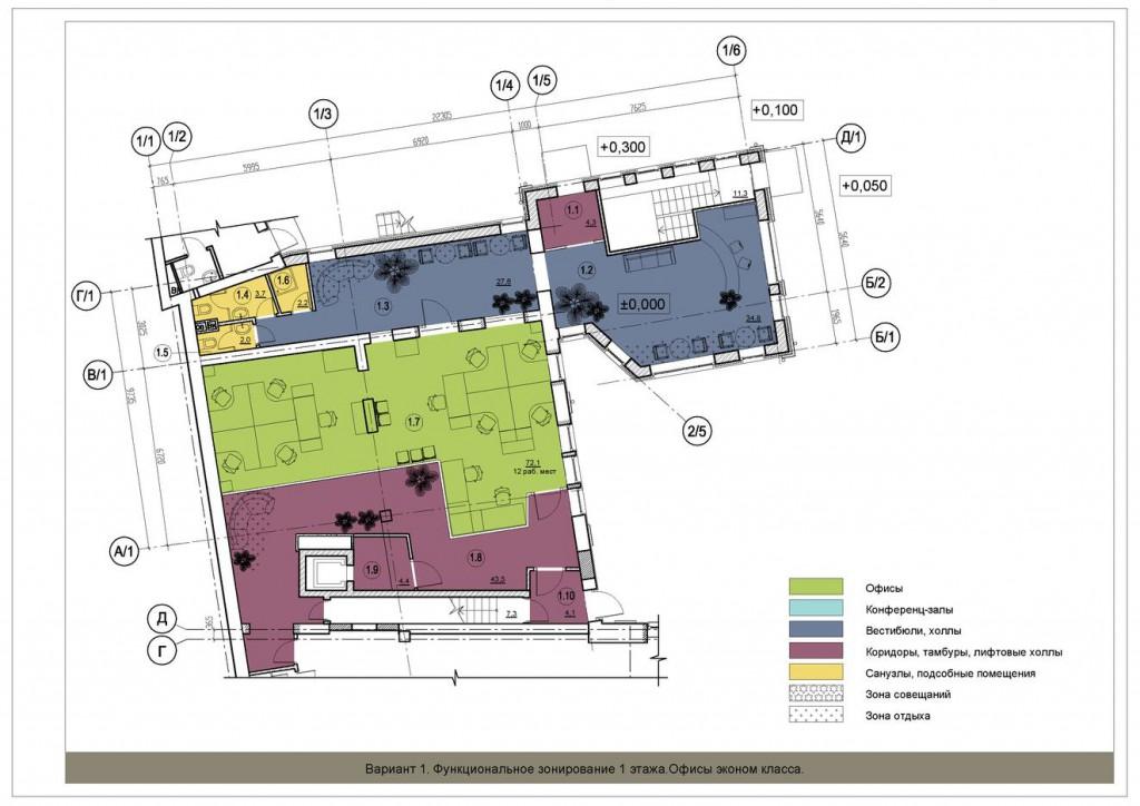 Организация офисного пространства и проект планировки офиса..