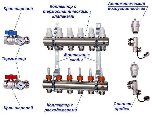 Коллектор для отопления (79 фото): распределительный объект из полипропилена своими руками, коллекторная система и группа, гребенка
