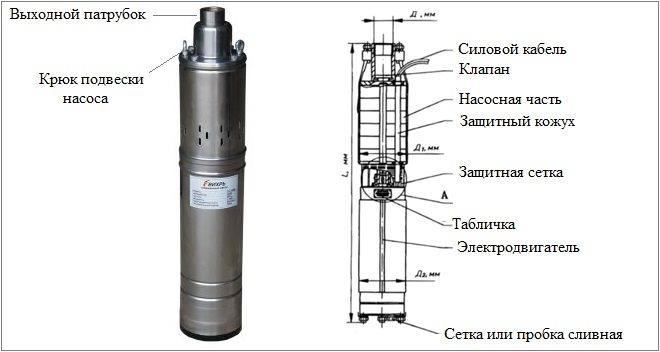 """Обзор скважинного насоса """"водолей"""": устройство, характеристики, правила подключения и эксплуатации"""
