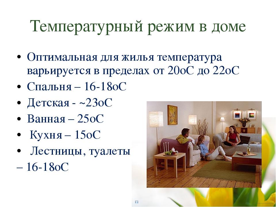Как создать и поддерживать здоровый микроклимат в помещениях