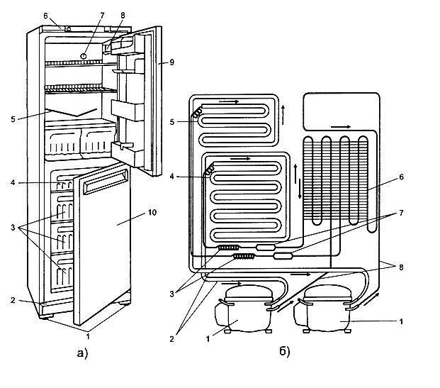 Почему в холодильнике атлант двухкамерный не работает холодильная камера а морозилка работает: причины поломки, в чем проблема, что делать