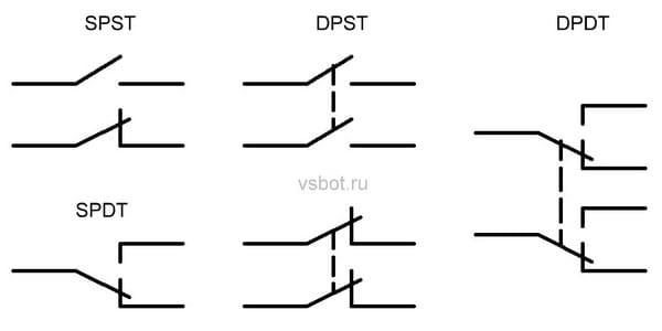 Построение схем на реле и контакторах