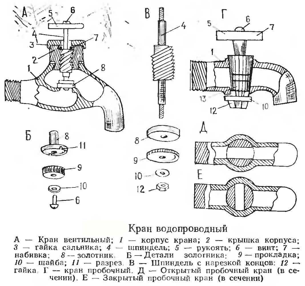 Водопроводный кран: виды, устройство и ремонт