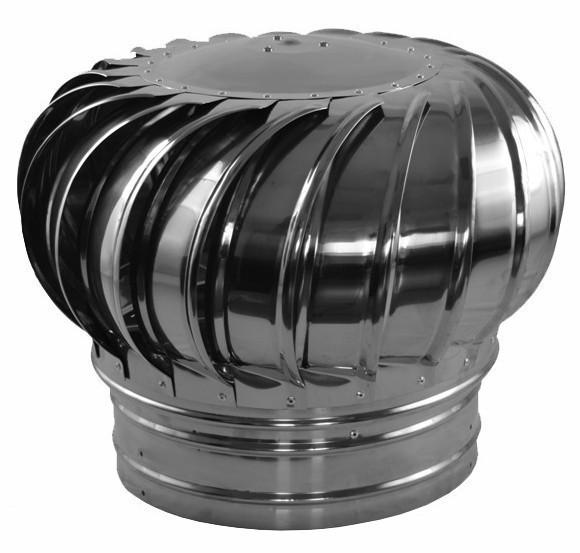 Что такое дефлектор в вентиляции