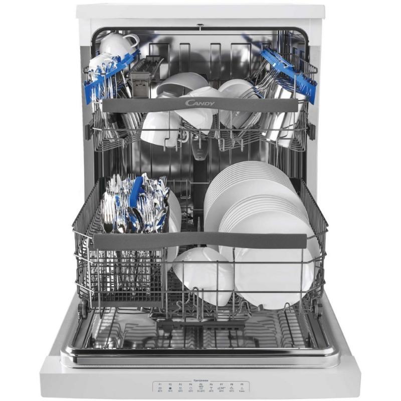 Какая стиральная машина лучше: канди или самсунг?