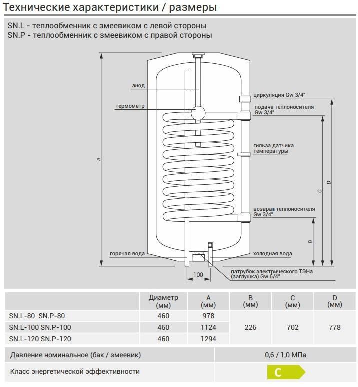 Бойлер косвенного нагрева – устройство и принцип работы