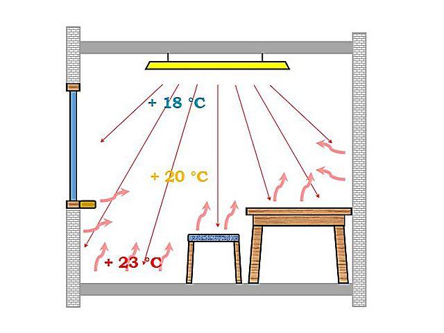 Теплый пол инфракрасный пленочный обзор моделей и монтаж