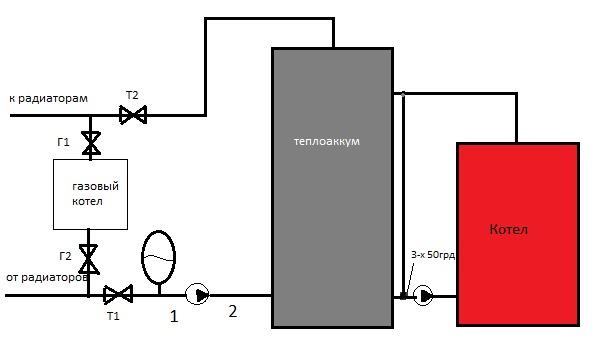 Схемы подключения электрического и твердотопливного котла