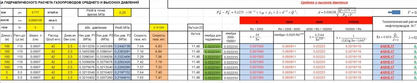 Гидравлический расчет трубопроводов в excel | блог александра воробьева