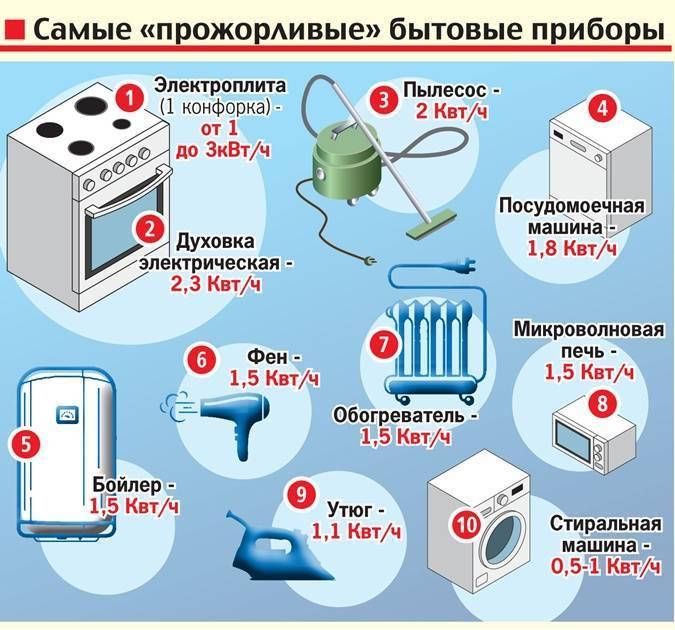 Сколько потребляет электрический котел отопления в месяц, как рассчитать