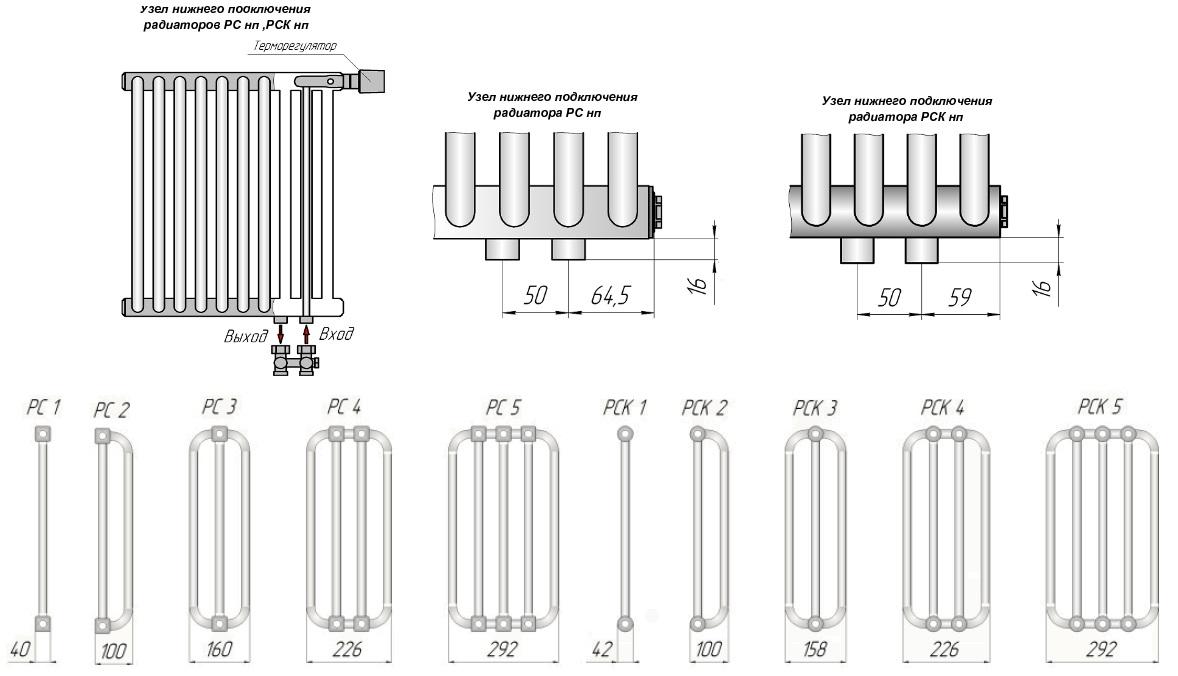 Нижнее подключение радиаторов отопления - схема нижнего подключения радиатора