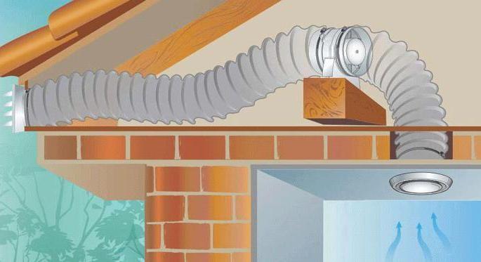 Вытяжка для ванной комнаты в частном доме: виды, обратный клапан, установка и монтаж