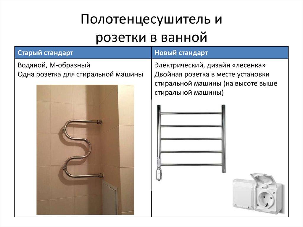 Какой электрический полотенцесушитель для ванной лучше