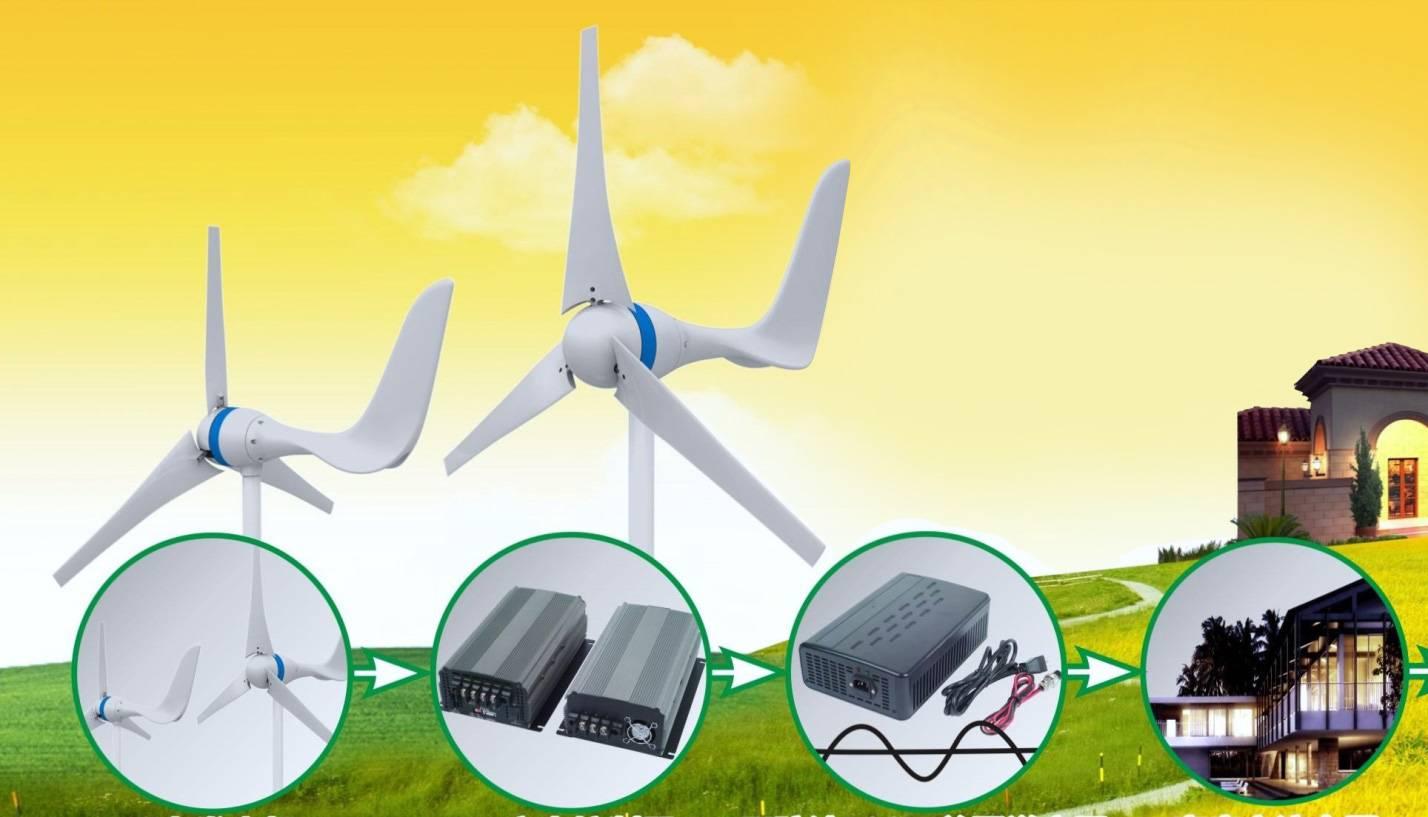 Вертикальный ветрогенератор для дачи