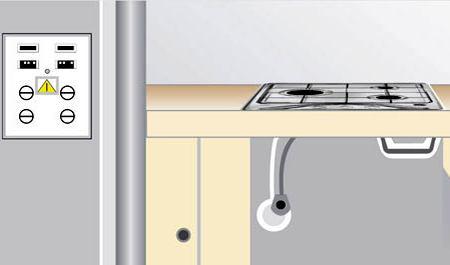 Подключение и особенности газовой плиты с электроподжигом