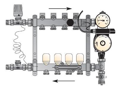 Схема коллектора теплого пола – как всё должно работать