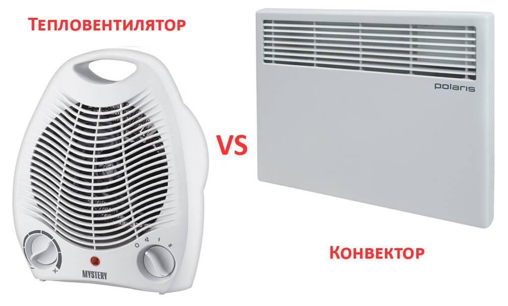 Что лучше конвектор или тепловентилятор: сравнительный обзор агрегатов