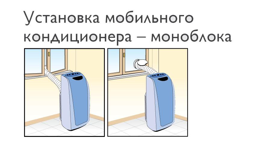 Как установить напольный кондиционер