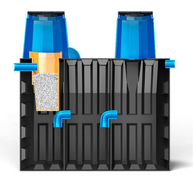 Септик термит для дачи: монтаж, как работает, отзывы