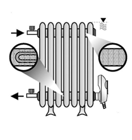 Как сделать самодельный электрический котел