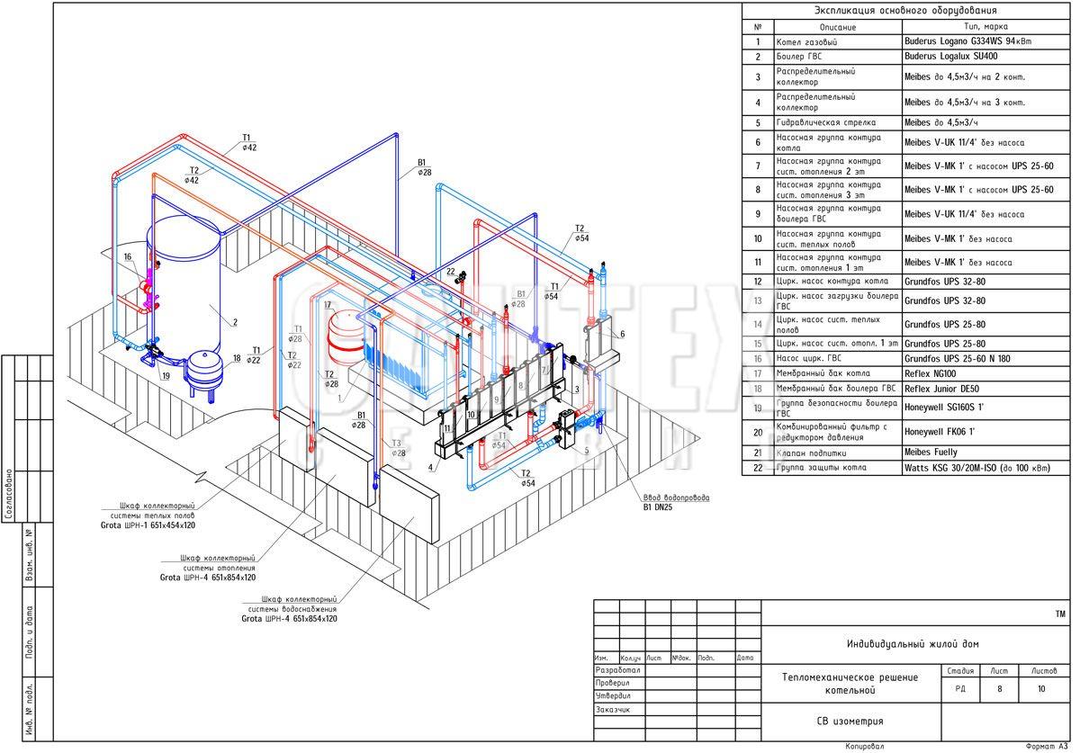 Индивидуальное отопление в многоквартирном доме — какие документы нужны согласно законодательства, правила монтажа в квартире