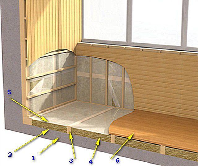 Пол на балконе: лучшие современные идеи по отделке и оформлению своими руками