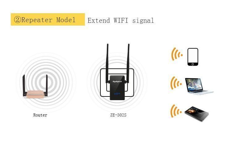 Что такое wi-fi репитер и как выбрать повторитель беспроводного сигнала для усиления wifi сети? - вайфайка.ру