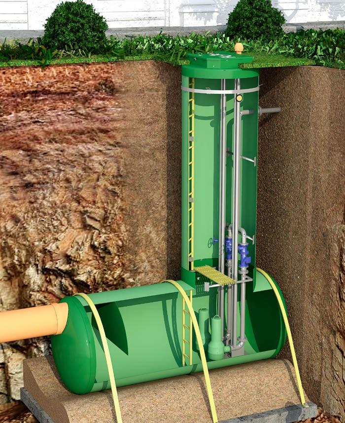 Кнс насосная станция канализационная для чего нужна