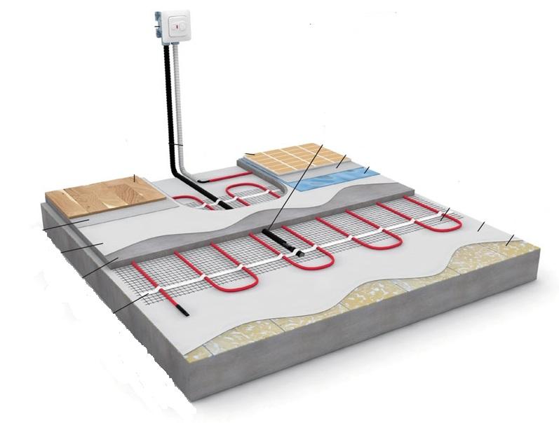 Теплые полы «теплолюкс». обзор нагревательных матов и кабеля