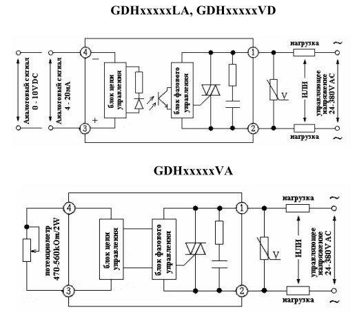 Твердотельное однофазное реле переменного тока: принцип работы, виды, схема подключения