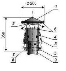 Дефлектор на трубу дымохода – тяга будет идеальной!