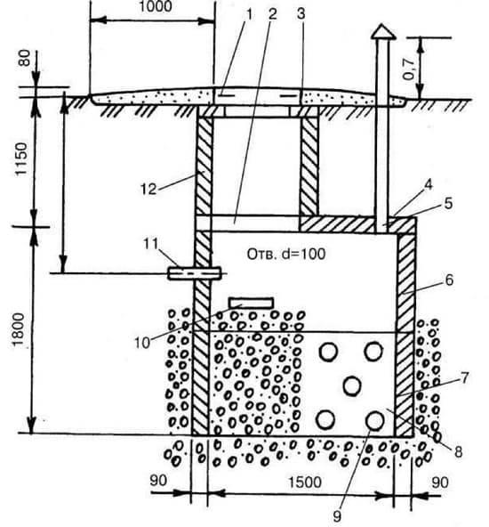 Строительство колодцев канализации: инструкция + видео   гидро гуру