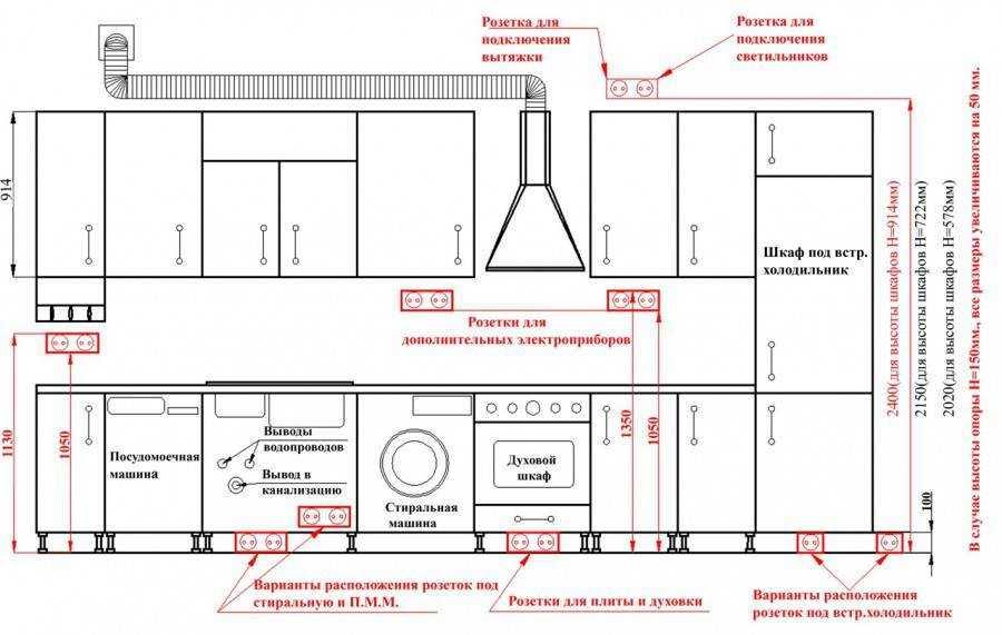 Установка розеток в ванной комнате: нормы безопасности + инструктаж