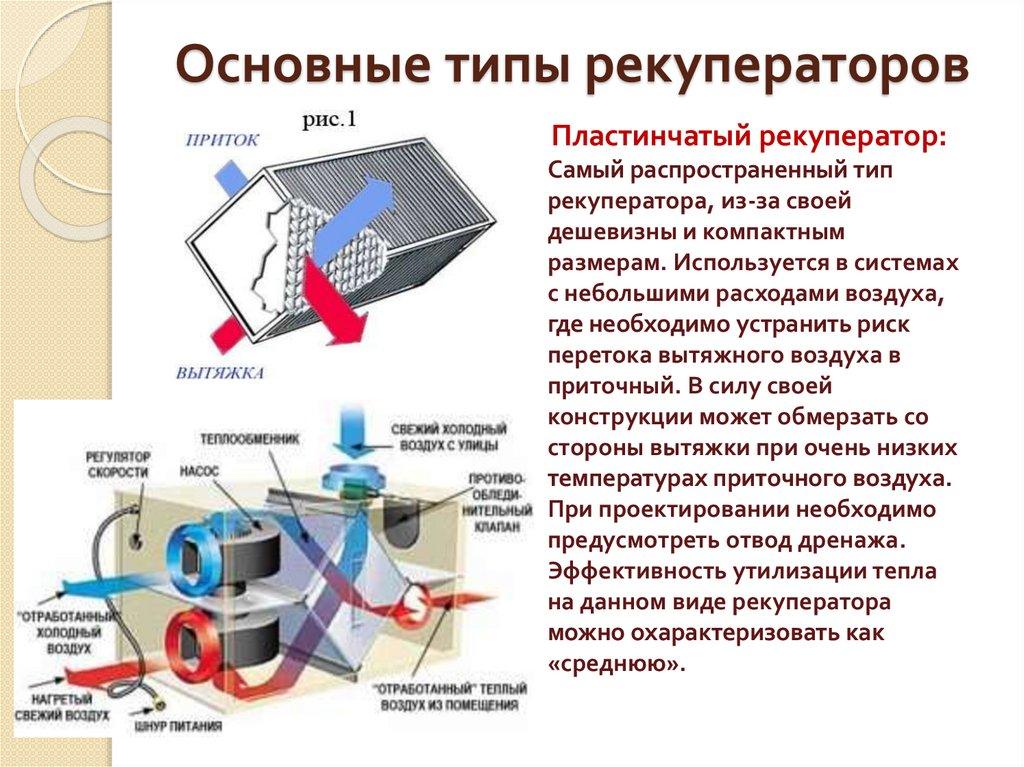 Рекуперация тепла в системах вентиляции: принцип работы, разновидности, особенности