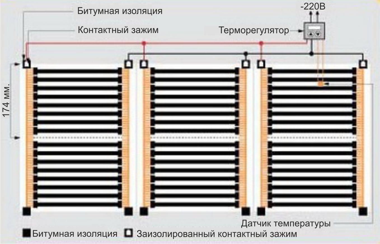 Пленочный теплый пол: инструкция по укладке и подключению