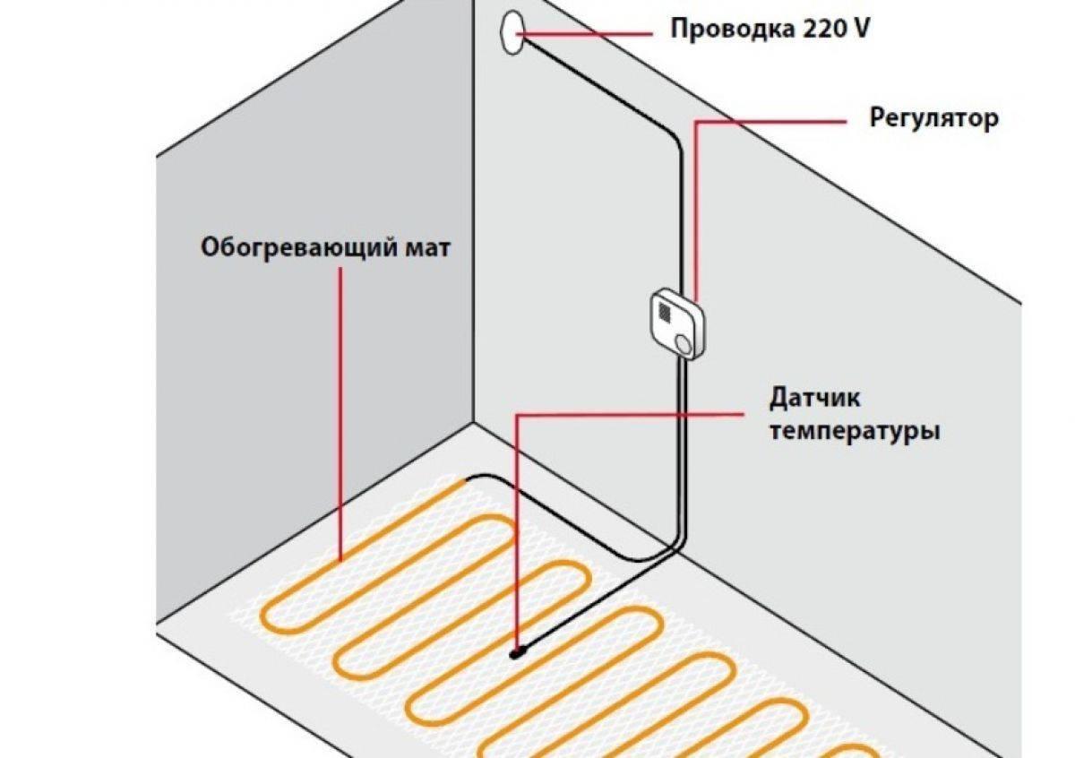 Какие бывают терморегуляторы - типы и виды
