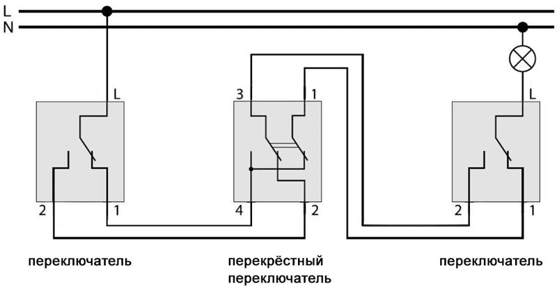 Перекрестный выключатель: схема подключения, принцип работы и особенности применения