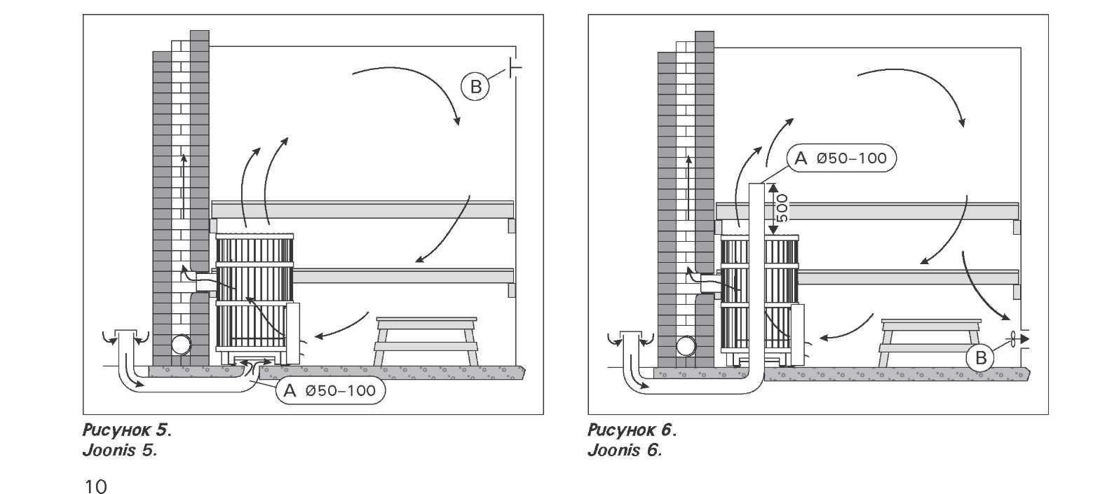 Вентиляция в бане своими руками: басту для русской, схема для парилки и пола, пошаговое руководство, и как сделать правильную систему в деревянной и в предбаннике?