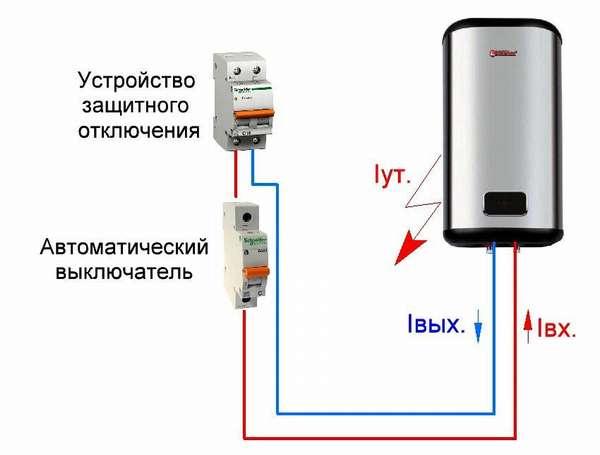 Какое узо поставить на водонагреватель