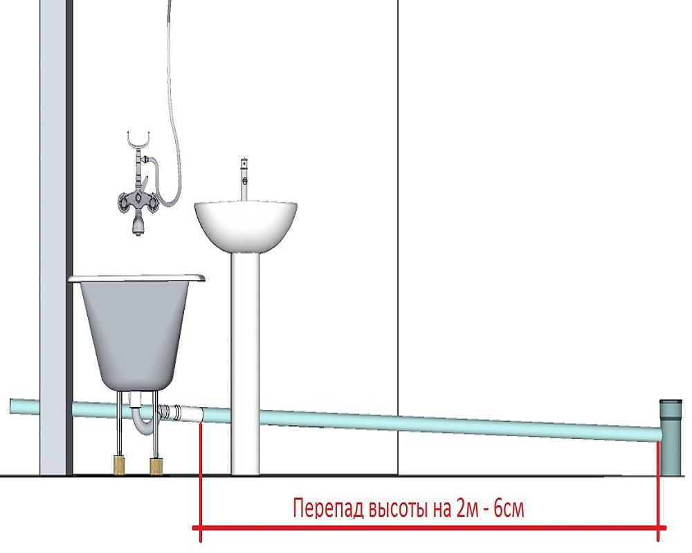 Как избавиться от запаха в туалете и какие причины появления вони