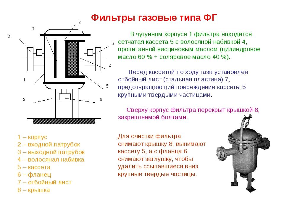 Газовые фильтры: виды, устройство, назначение и особенности выбора фильтра для газа