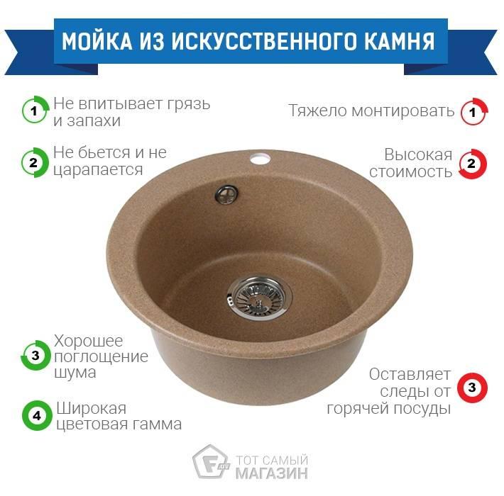 Выбираем мойку для кухни за 5 простых шагов