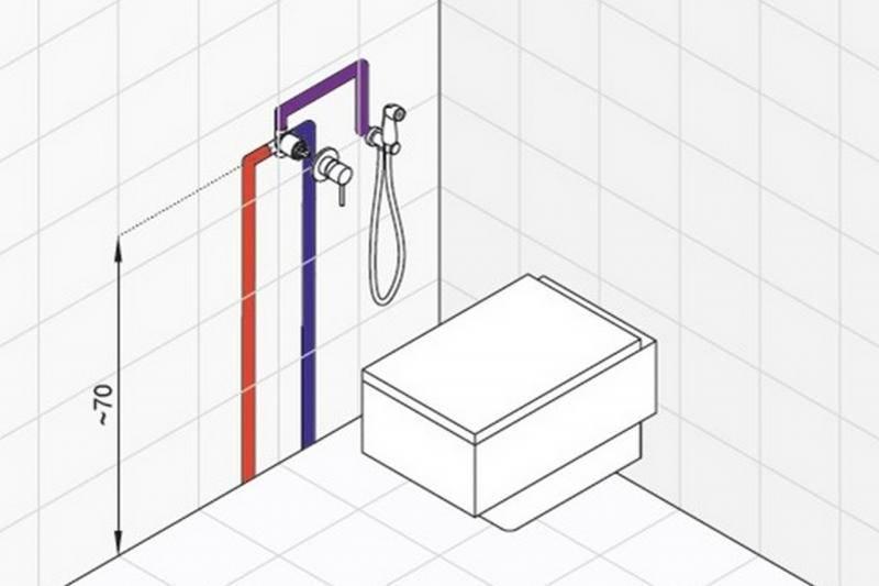 Выбираем и устанавливаем смеситель с гигиеническим душем (лейкой) для унитаза