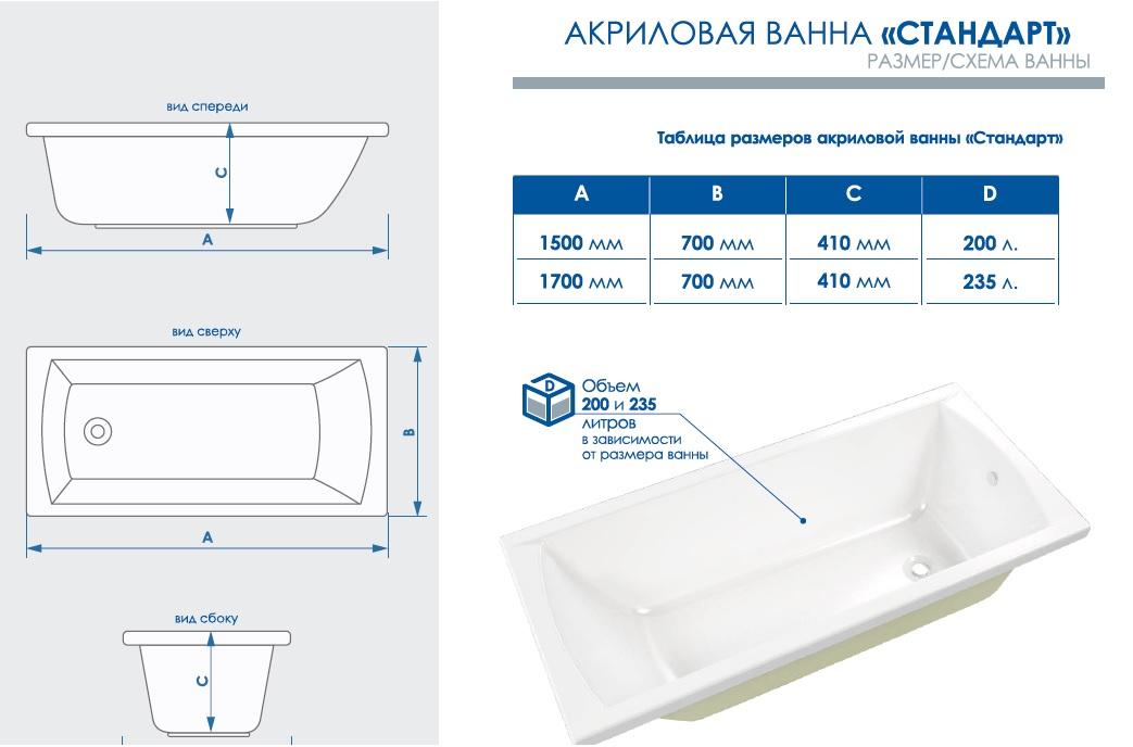 Какие стандартные размеры ванны — высота, ширина, длина
